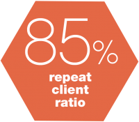 repeat-client-ratio